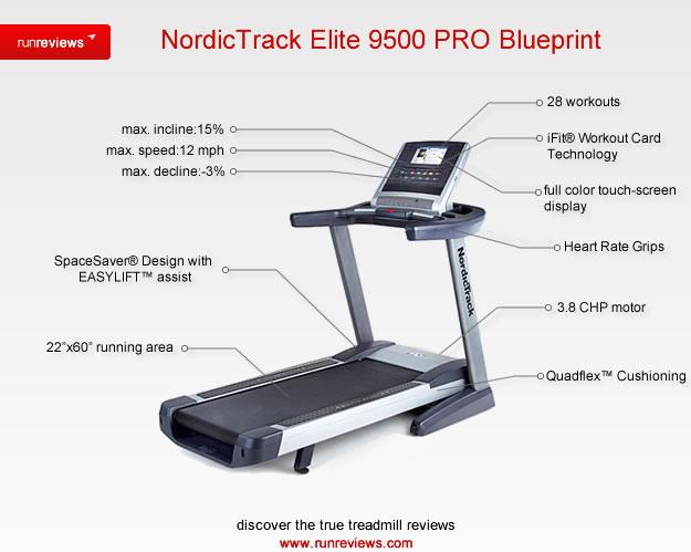 Treadmills nordictrack