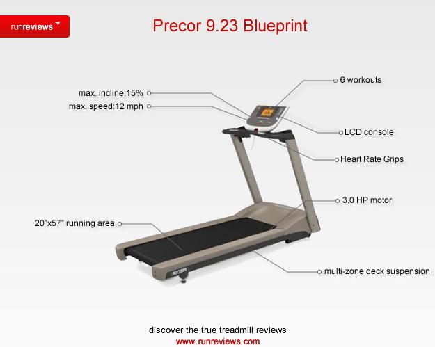 stops suddenly treadmill