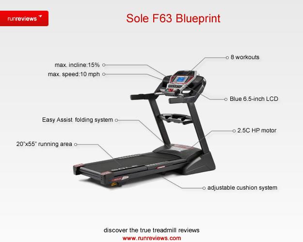 for treadmill sale quality gym