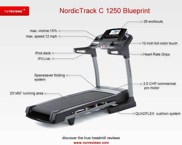 The NordicTrack C 1250 Treadmill Review - Solid Cushioning