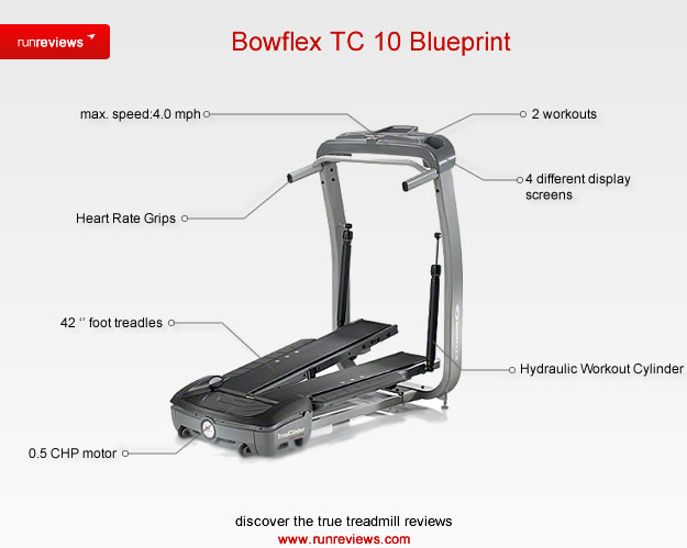 The Bowflex Tc10 Treadclimber