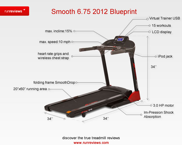 erie pa retailers treadmill