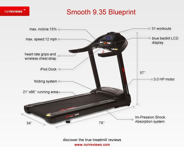 treadmill hill workout benefits