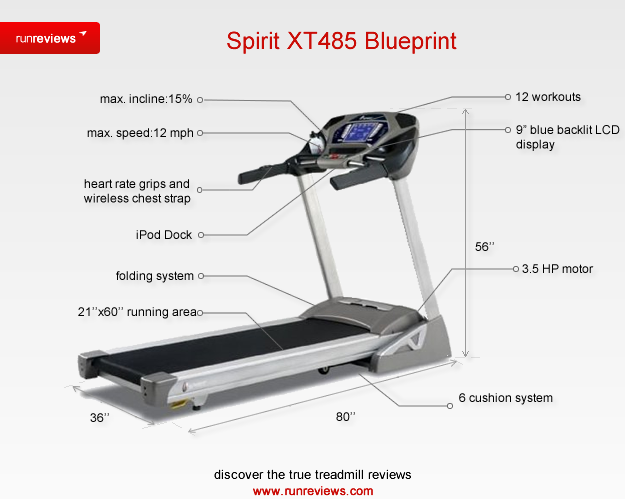spirit-xt435-treadmill-blueprint