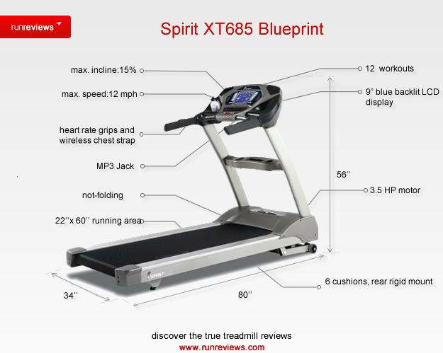 spirit-xt685--treadmill-blueprint