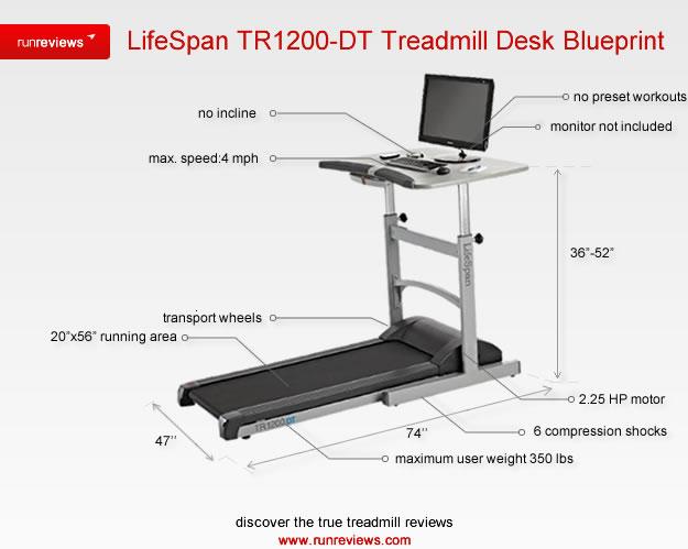 parts treadmill aspire spare york