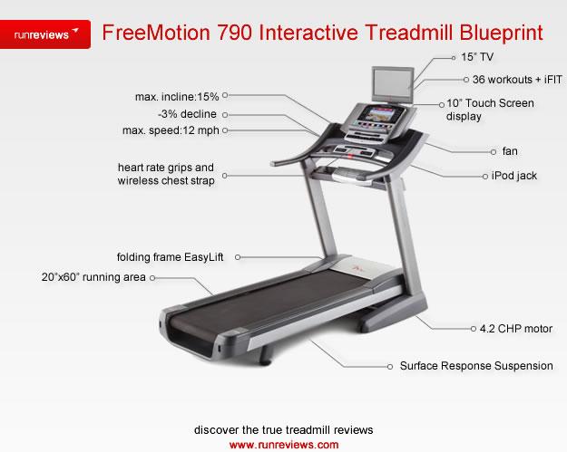 video funny treadmill