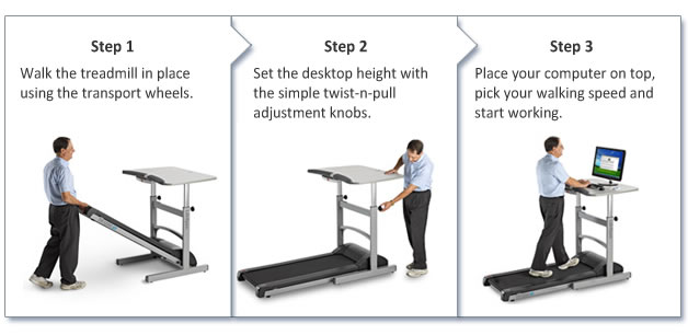 How to setup the LifeSpan Treadmill Desk