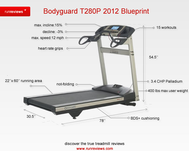epic treadmill a42t