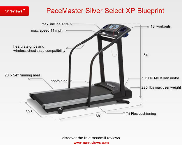 Permalink to Pacemaster Pro Elite Treadmill