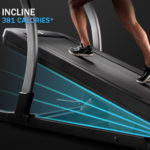 NordicTrack X7i Incline