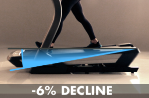 treadmills with decline