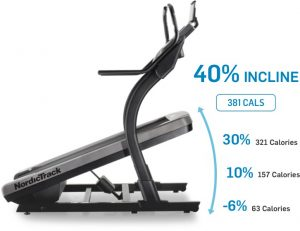 Best Incline Treadmills - NordicTrack X11i With Up to 40% Ramp