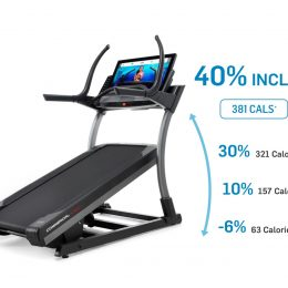 NordicTrack X32i - Up to 40% Incline and 381 Calories